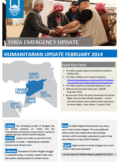 Syria_Emergency_Update_Feb_2014